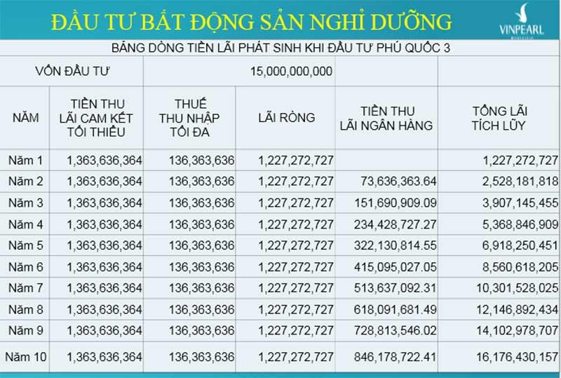 dong-tien-hang-nam-tai-biet-thu-bien-vinpearl-resort-&-villas