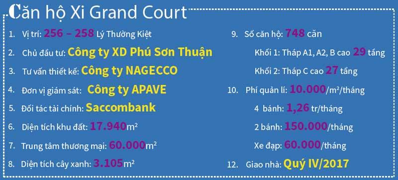 cac-don-vi-xay-dung-xi-grand-court-quan-10