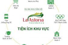 can-ho-la-astoria-tien-ich-trong-tam-tay