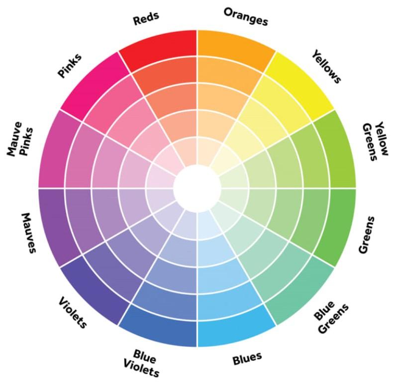 Bánh xe màu sắc áp dụng cho phong cách colour block