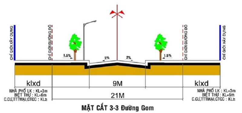 Biểu đồ mô tả cách xác định