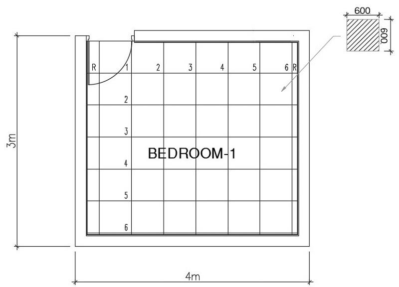 Hướng dẫn cách tính mét vuông dành cho đất dùng để xây nhà