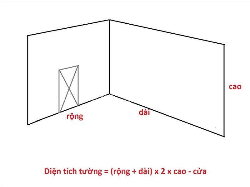 Hướng dẫn cách tính mét vuông dành cho hình tròn