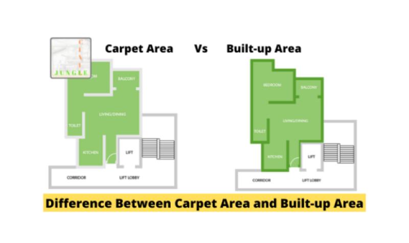 Sự khác nhau giữa diện tích thông thủy và diện tích tim tường