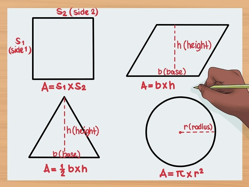 Thế nào là mét vuông (m2)?