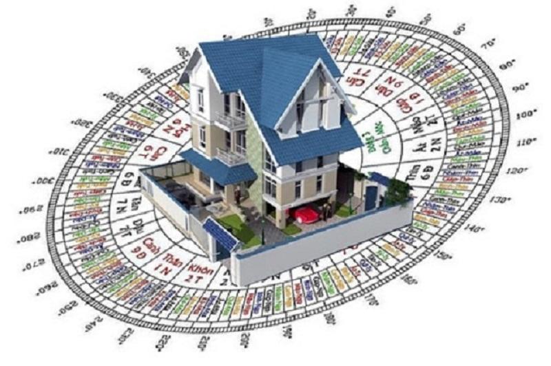 Thực hiện cách xem tuổi xây dựng nhà dựa theo cách tính toán Lục Hoàng Ốc