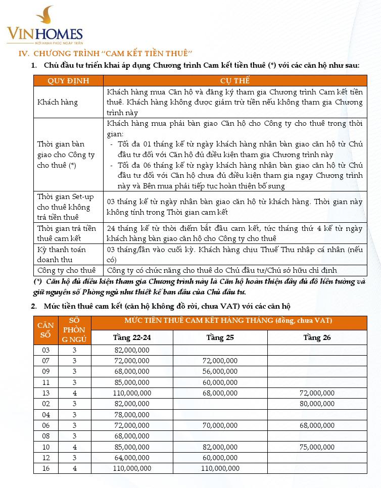 chinh-sach-vinhomes-dong-khoi0002