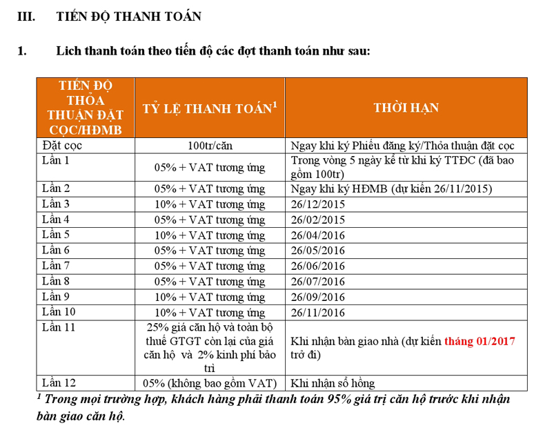 thanh-toan-park-5-vinhomes2