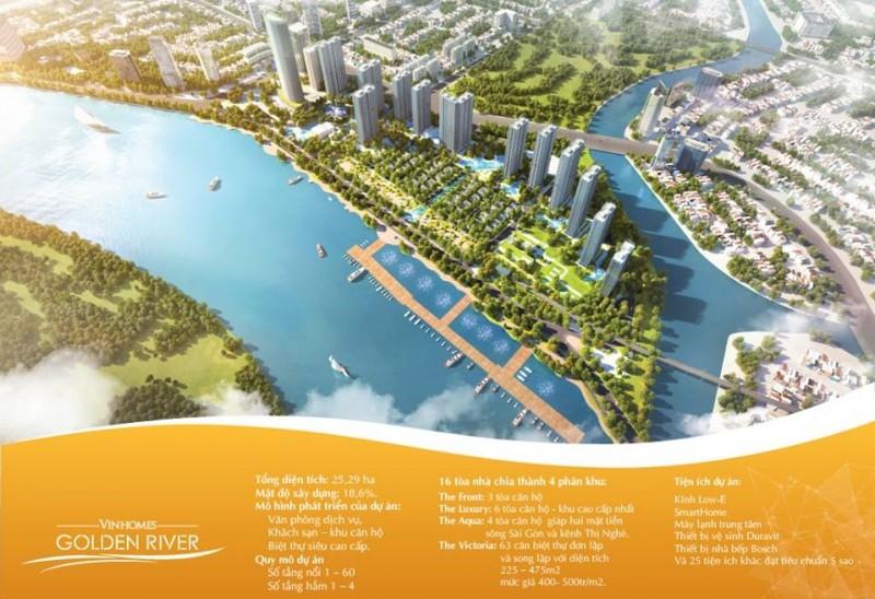 tong-quan-vinhomes-golden-river