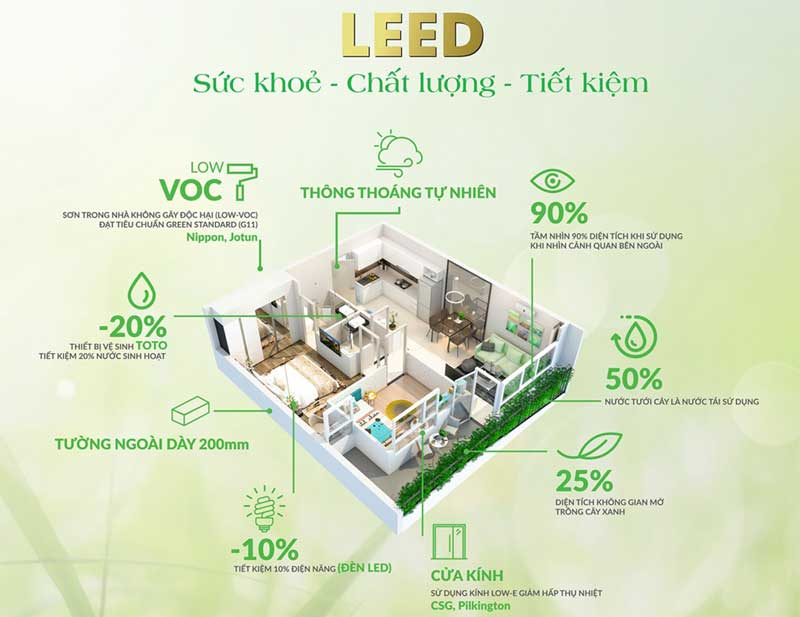 tiêu chuẩn Leed diamond lotus green world bắc hải