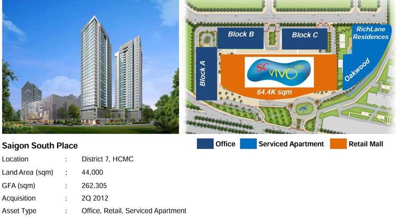 tổng thể dự án Richlane Residences