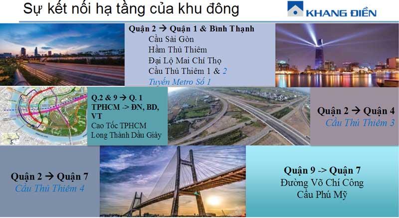 liên kết vùng tại Rosita Khang Điền