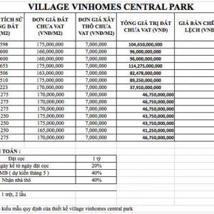 bang-gia-ban-biet-thu-vinhomes-central-park-villa