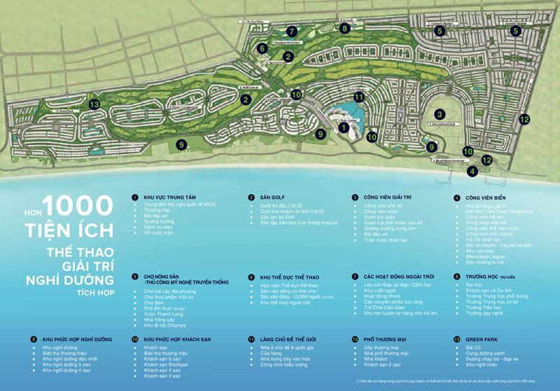 1000 Tiện ích cao cấp trong đại đô thị Novaworld Phan Thiết
